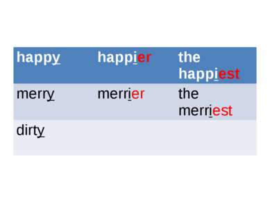 happy happier the happiest merry merrier the merriest dirty