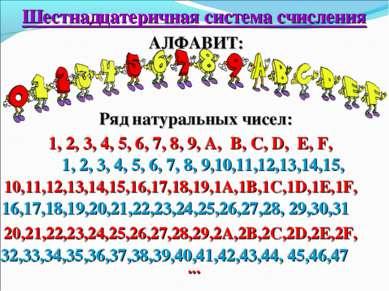 Шестнадцатеричная система счисления АЛФАВИТ: 1, 2, 3, 4, 5, 6, 7, 8, 9, A, B,...