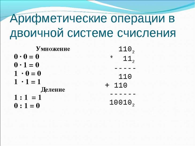 Арифметические операции в двоичной системе счисления Умножение 0 ∙ 0 = 0 0 ∙ ...