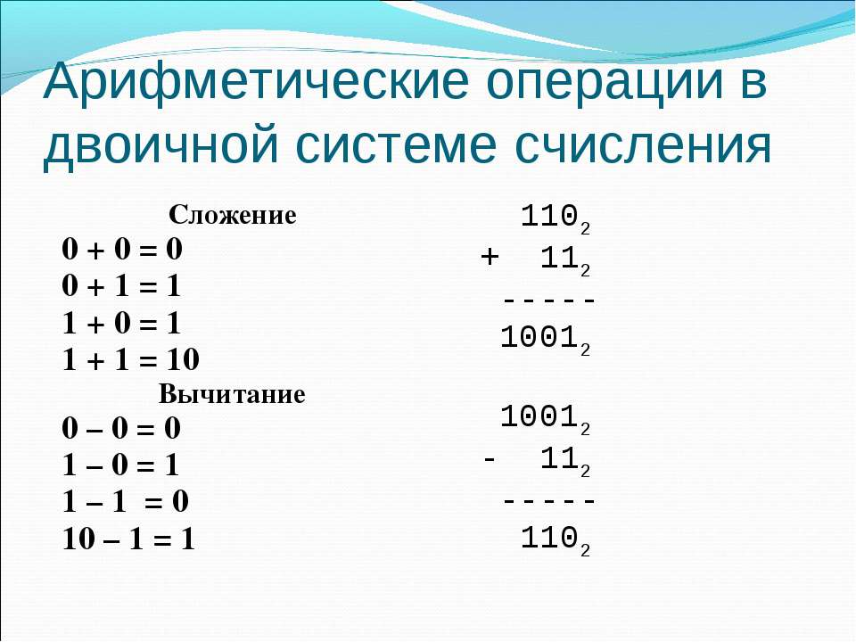 Арифметические операции в двоичной системе счисления Сложение 0 + 0 = 0 0 + 1...
