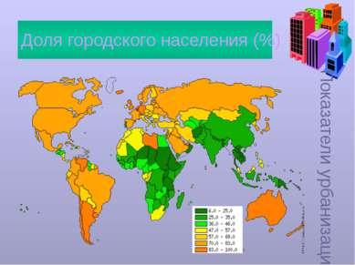 Показатели урбанизации Доля городского населения (%)