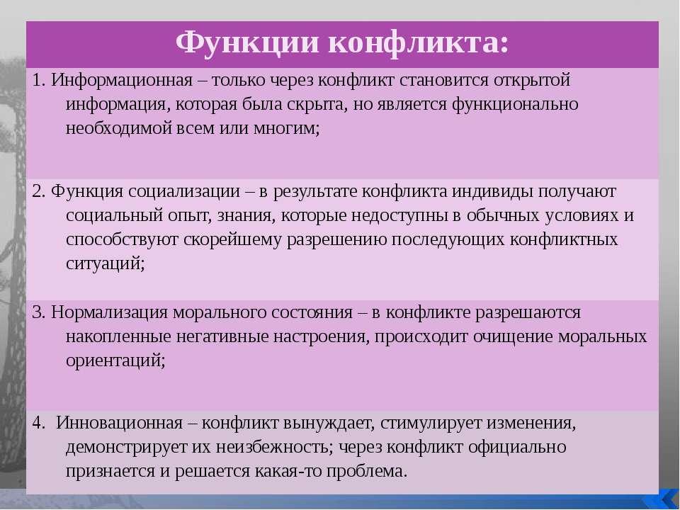 Функцииконфликта: 1. Информационная– только через конфликт становится открыто...