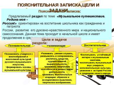 Пояснительная записка: Предлагаемый раздел по теме «Музыкальное путешествие. ...