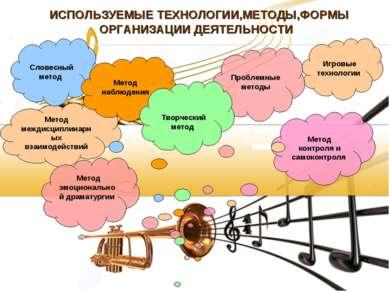 Метод междисциплинарных взаимодействий Словесный метод Метод наблюдения Метод...