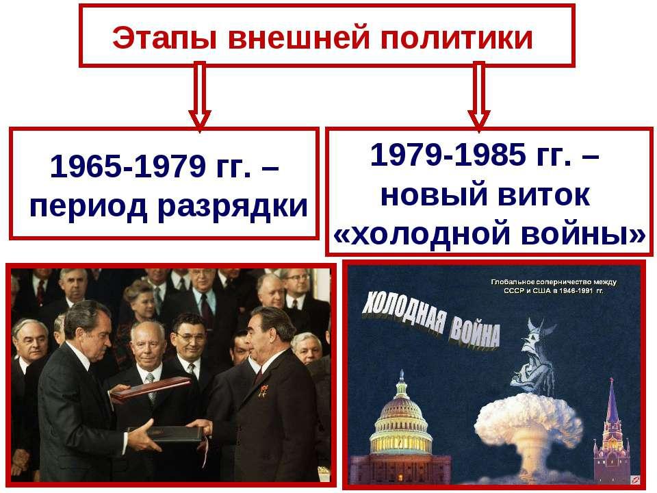 Этапы внешней политики 1965-1979 гг. – период разрядки 1979-1985 гг. – новый ...