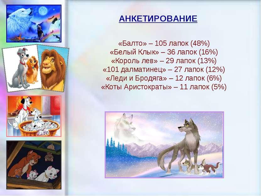 ЧУВАШСКАЯ РЕСПУБЛИКА, г. ШУМЕРЛЯ, МОУ «СОШ №2» «Балто» – 105 лапок (48%) «Бел...