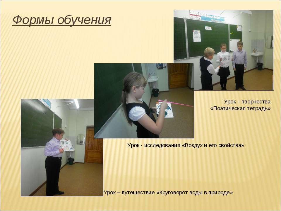 Формы обучения Урок - исследования «Воздух и его свойства» Урок – творчества ...