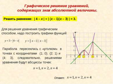 Графическое решение уравнений, содержащих знак абсолютной величины. Решить ра...