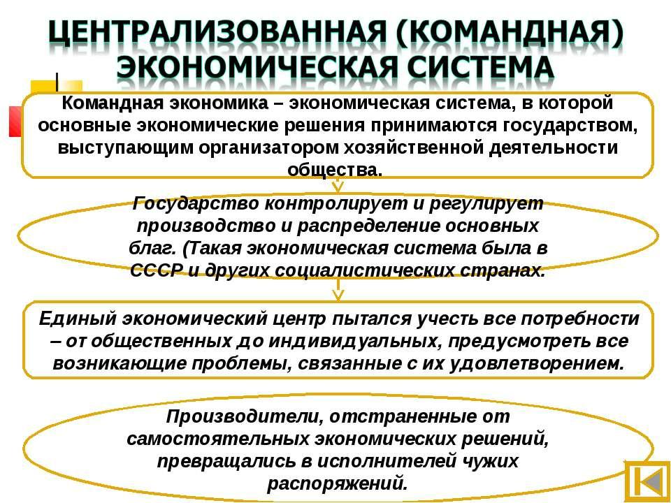 Командная экономика – экономическая система, в которой основные экономические...