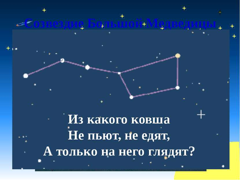 Созвездие Большой Медведицы Из какого ковша Не пьют, не едят, А только на нег...