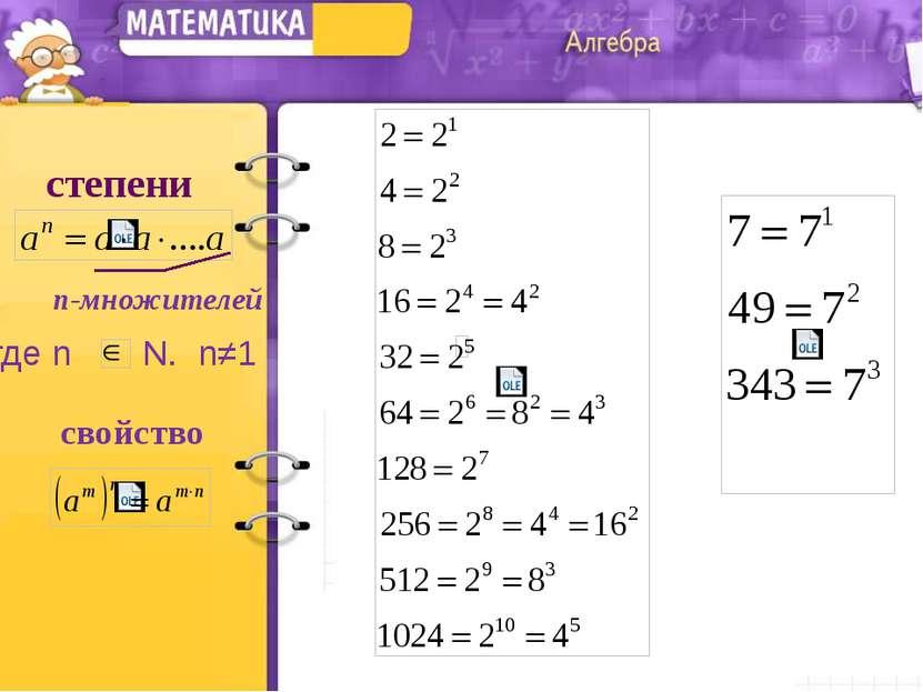 степени n-множителей где n N. n≠1 свойство