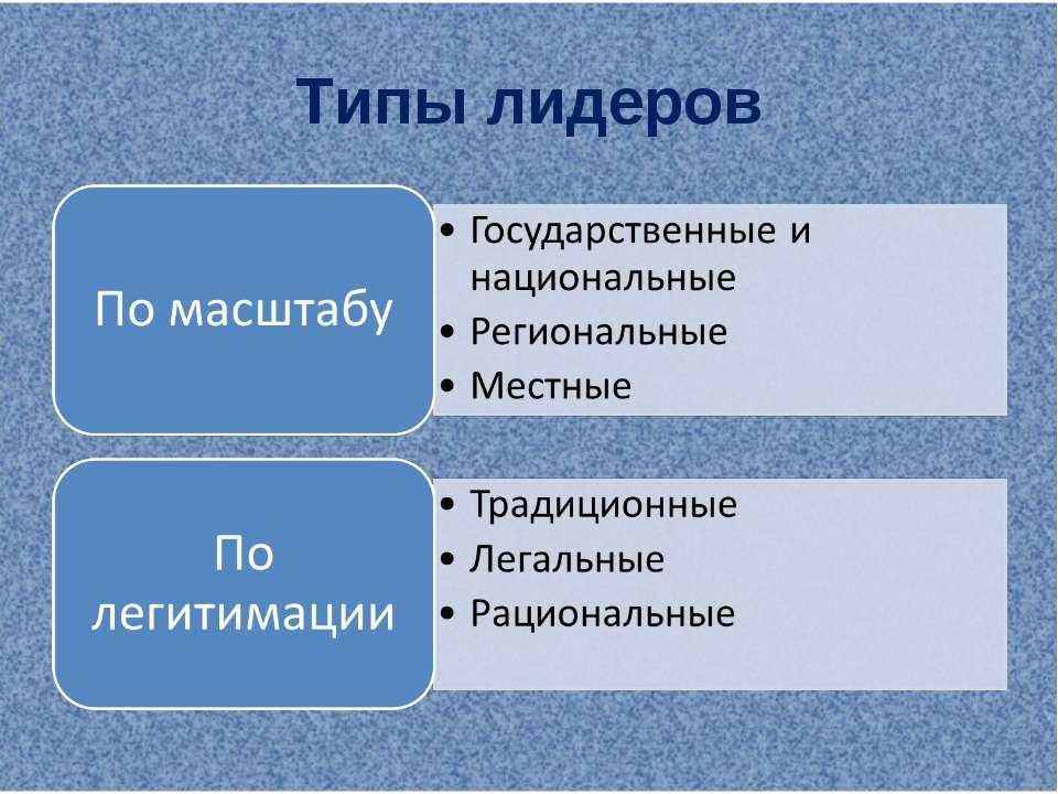 Типы лидеров