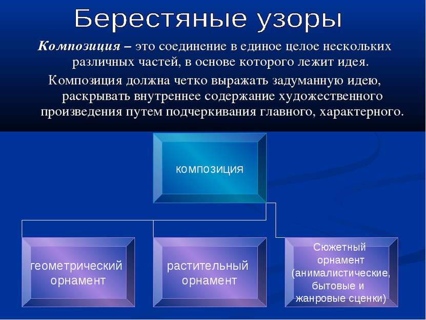 Композиция – это соединение в единое целое нескольких различных частей, в осн...