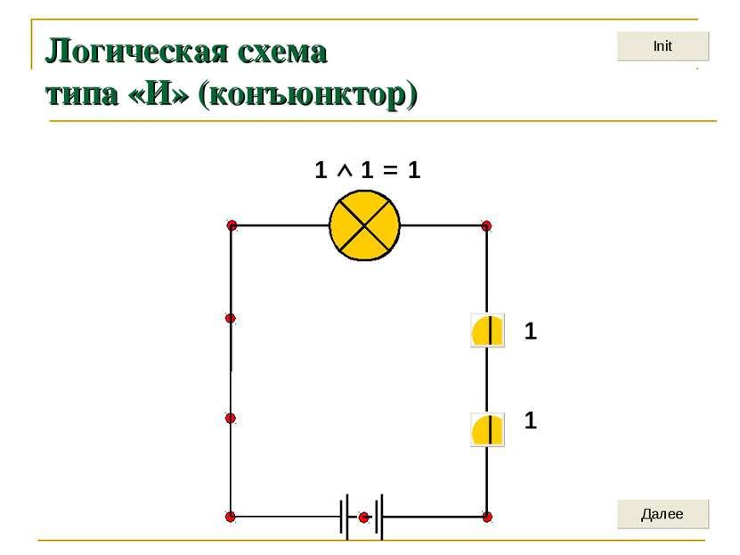 Логическая схема типа «И» (конъюнктор) 1 1 = 1 1 1