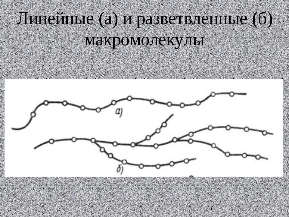 Линейные (а) и разветвленные (б) макромолекулы