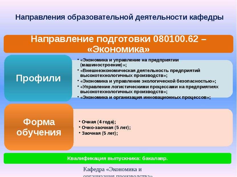 Направления образовательной деятельности кафедры Кафедра «Экономика и организ...