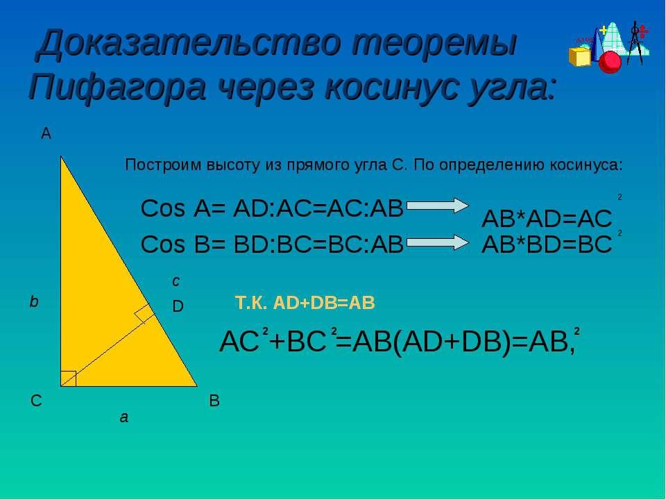 Доказательство теоремы Пифагора через косинус угла: D A C B c a b Построим вы...