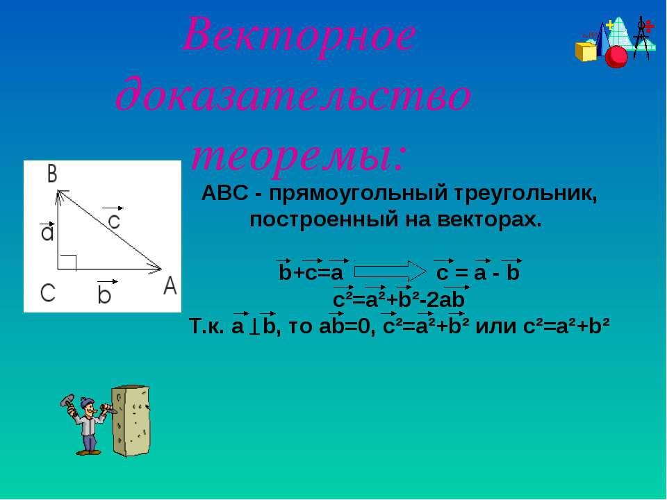Векторное доказательство теоремы: АВС - прямоугольный треугольник, построенны...