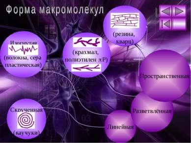 Линейная Разветвлённая Пространственная Изогнутая (волокна, сера пластическая...