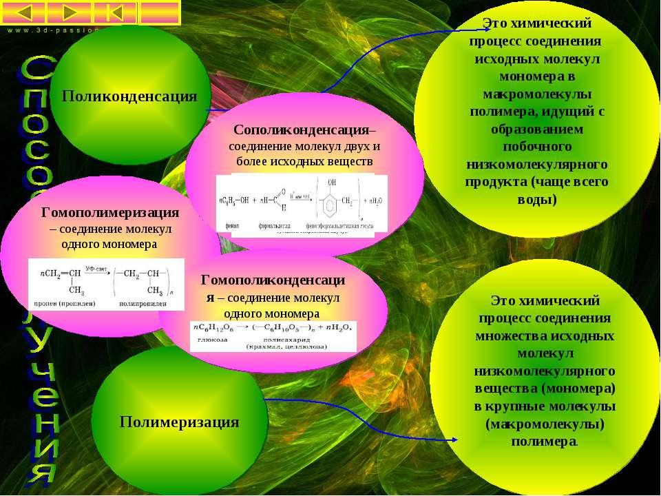 Полимеризация Поликонденсация Это химический процесс соединения исходных моле...