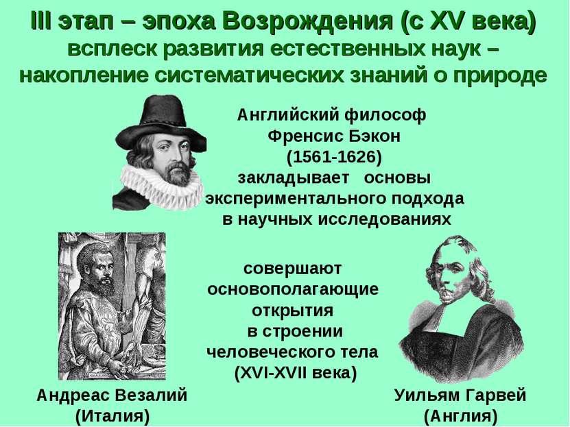 III этап – эпоха Возрождения (с ХV века) всплеск развития естественных наук –...