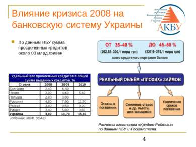* Влияние кризиса 2008 на банковскую систему Украины По данным НБУ сумма прос...