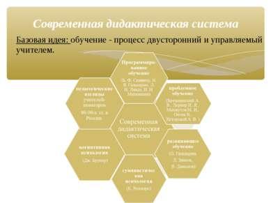 Базовая идея: обучение - процесс двусторонний и управляемый учителем. Совреме...