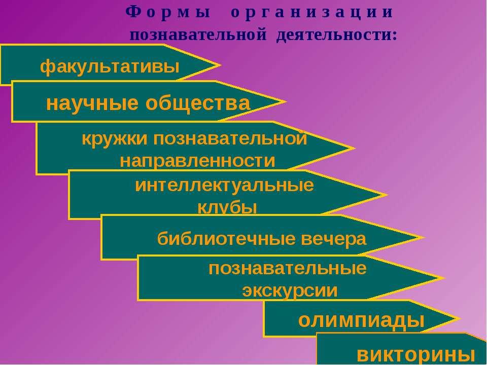 Ф о р м ы о р г а н и з а ц и и познавательной деятельности: факультативы н...