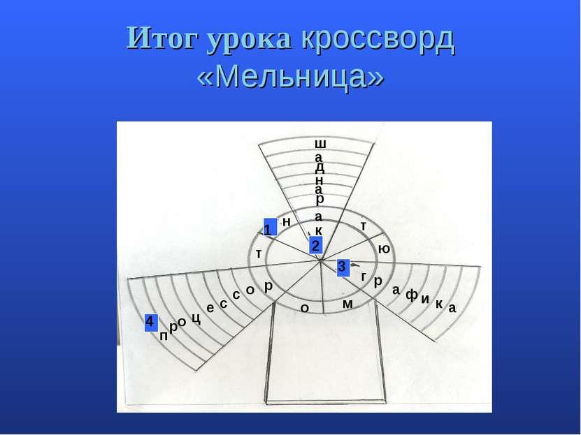 Итог урока кроссворд «Мельница» п т а н м р ю т р о г а ф и к а 4 р о ц е с с...