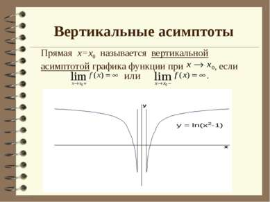 Вертикальные асимптоты Прямая х=х0 называется вертикальной асимптотой графика...