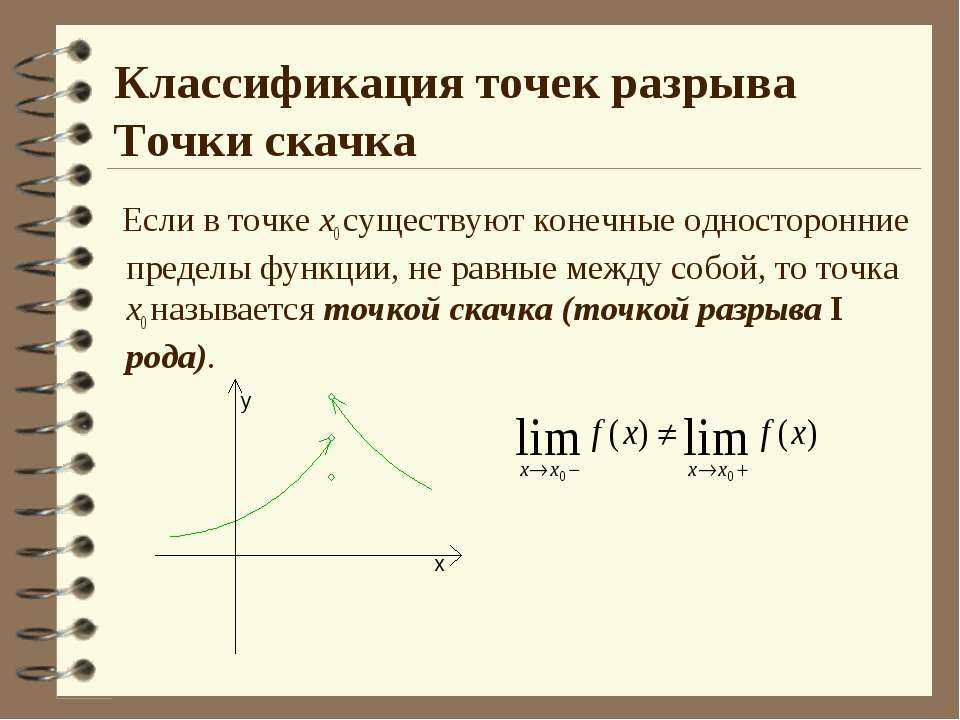 Классификация точек разрыва Точки скачка Если в точке х0 существуют конечные ...