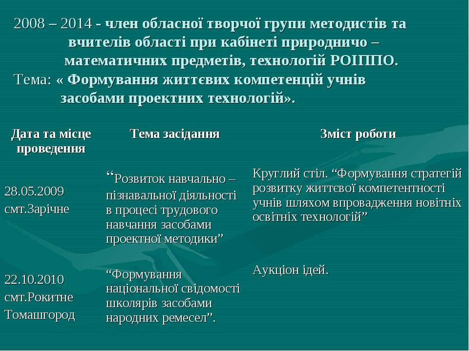 2008 – 2014 - член обласної творчої групи методистів та вчителів області при ...