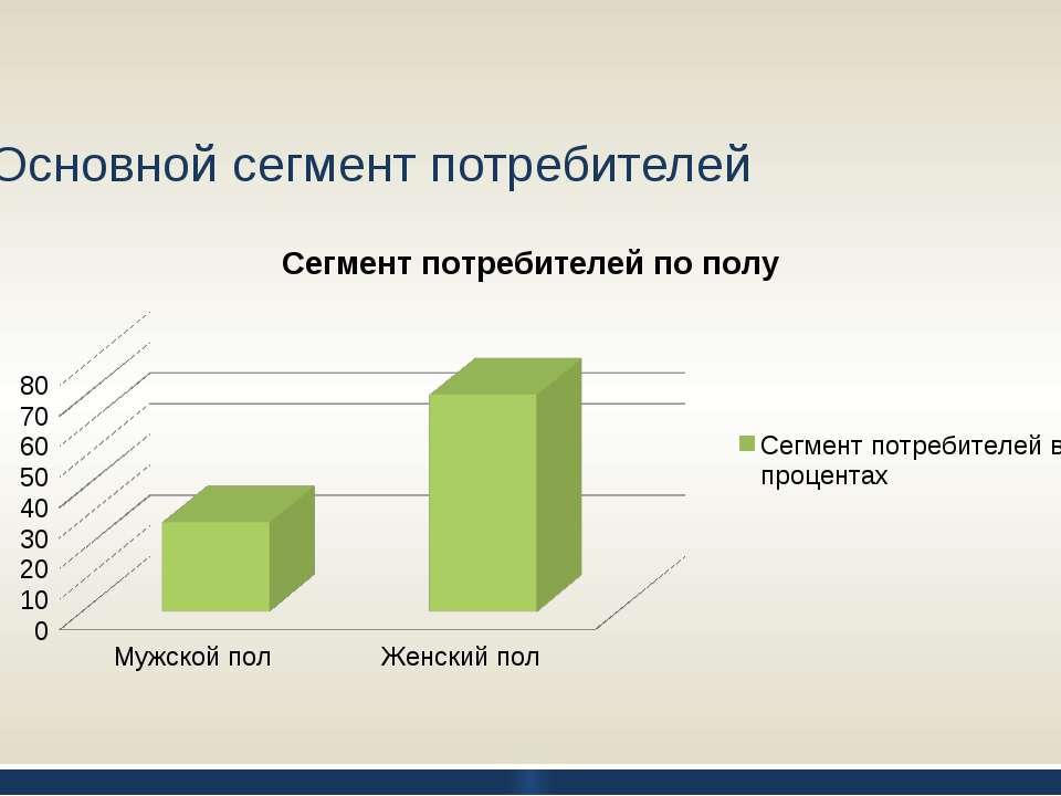 Основной сегмент потребителей