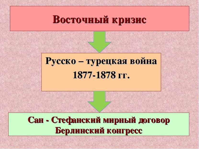 Восточный кризис Русско – турецкая война 1877-1878 гг. Сан - Стефанский мирны...