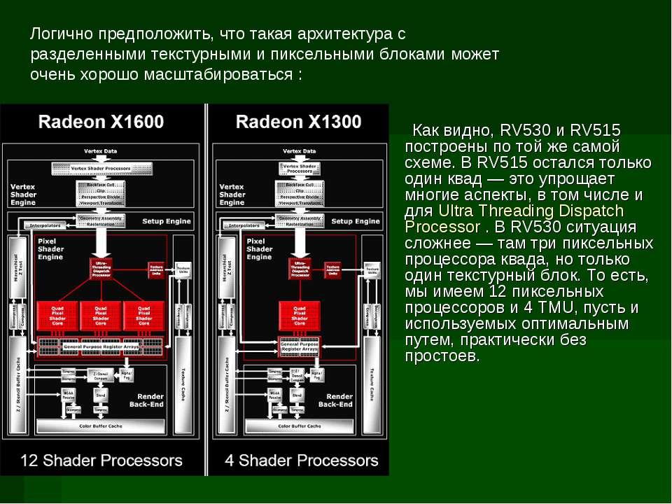 Как видно, RV530 и RV515 построены по той же самой схеме. В RV515 остался тол...
