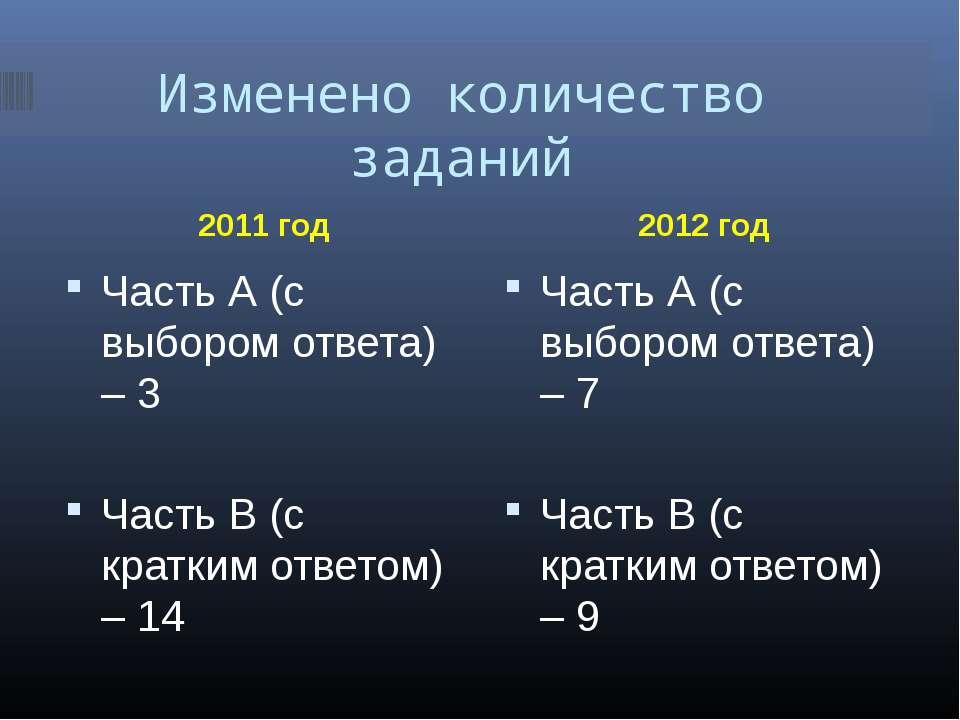 Изменено количество заданий 2011 год 2012 год Часть А (с выбором ответа) – 3 ...