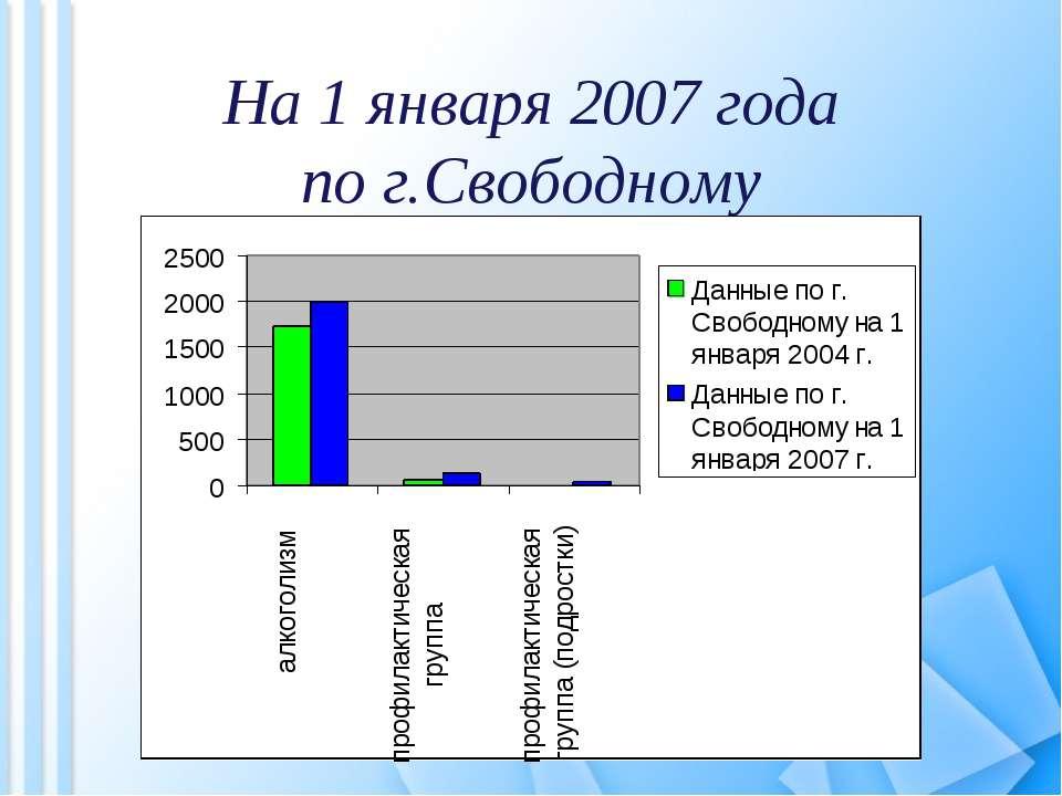 На 1 января 2007 года по г.Свободному