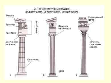 Храм Посейдона(Геры) в Пестуме. V в.до н.э. Храм божества имел прямоугольное ...