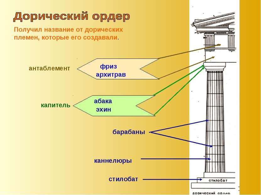 Получил название от дорических племен, которые его создавали. стилобат бараба...