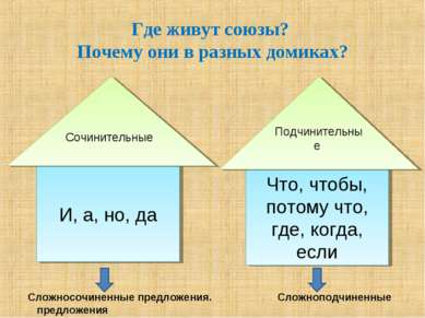 Где живут союзы? Почему они в разных домиках? Сложносочиненные предложения. С...