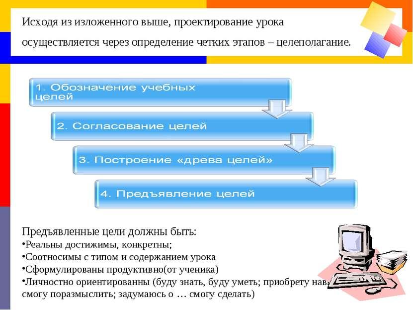 Исходя из изложенного выше, проектирование урока осуществляется через определ...