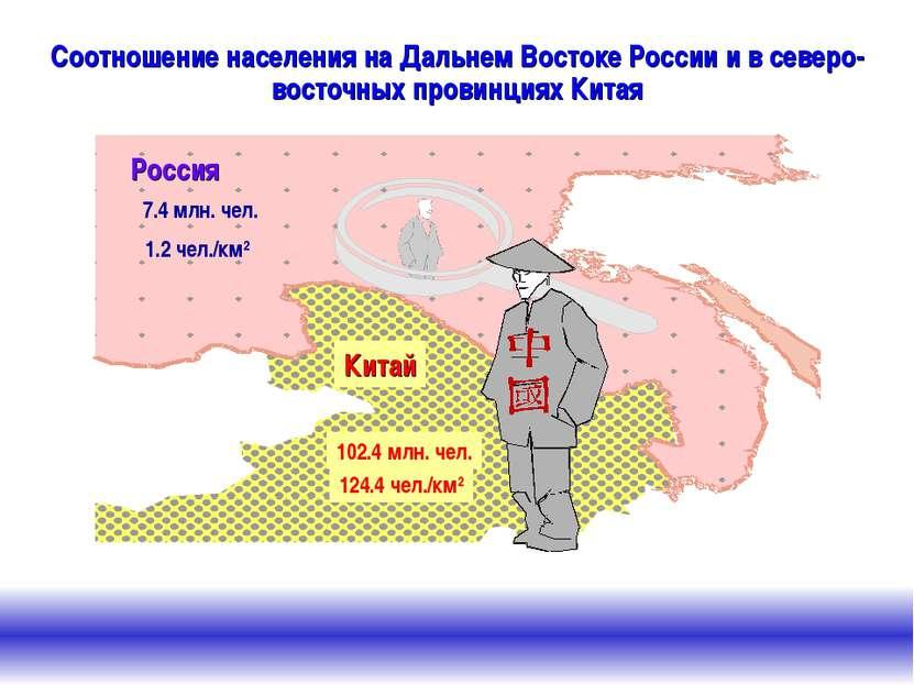 Соотношение населения на Дальнем Востоке России и в северо-восточных провинци...