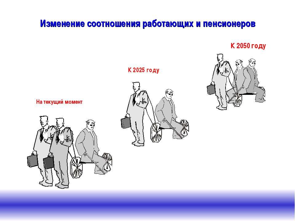 Изменение соотношения работающих и пенсионеров