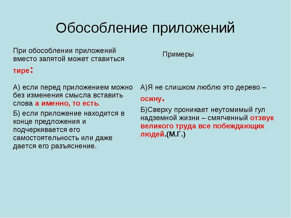 Презентацию на тему обособление приложений