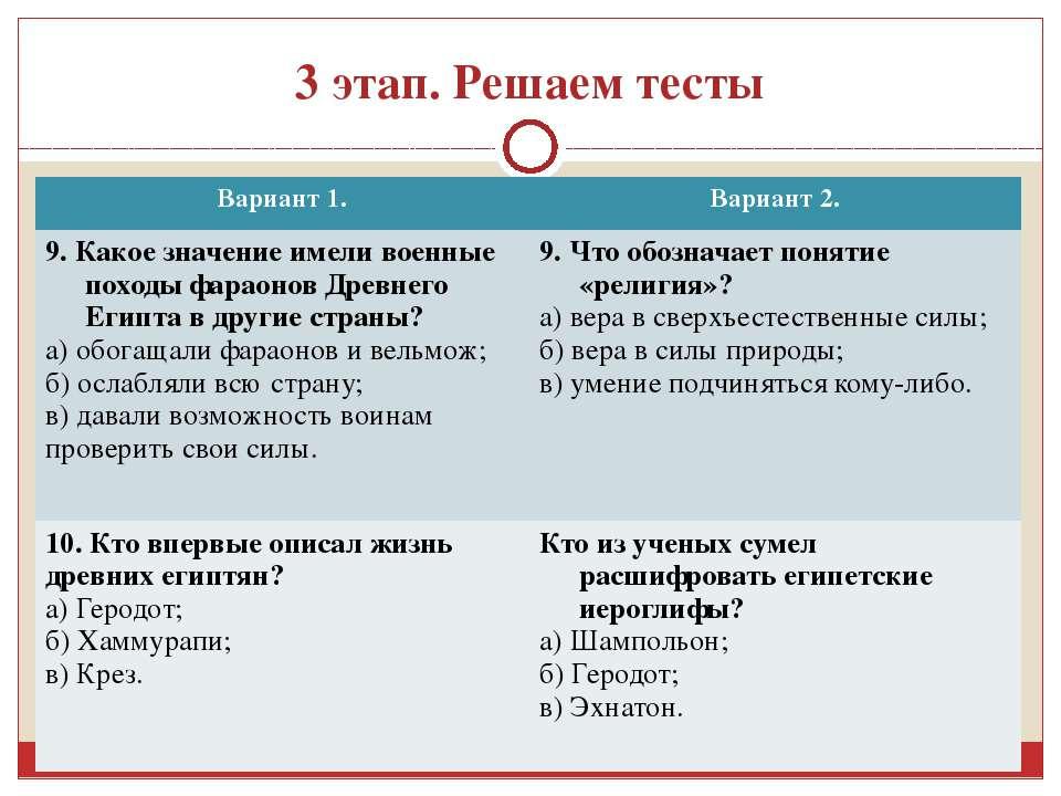 3 этап. Решаем тесты