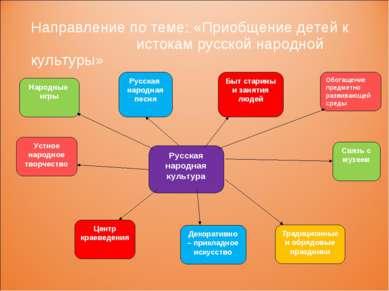 Направление по теме: «Приобщение детей к истокам русской народной культуры» Р...