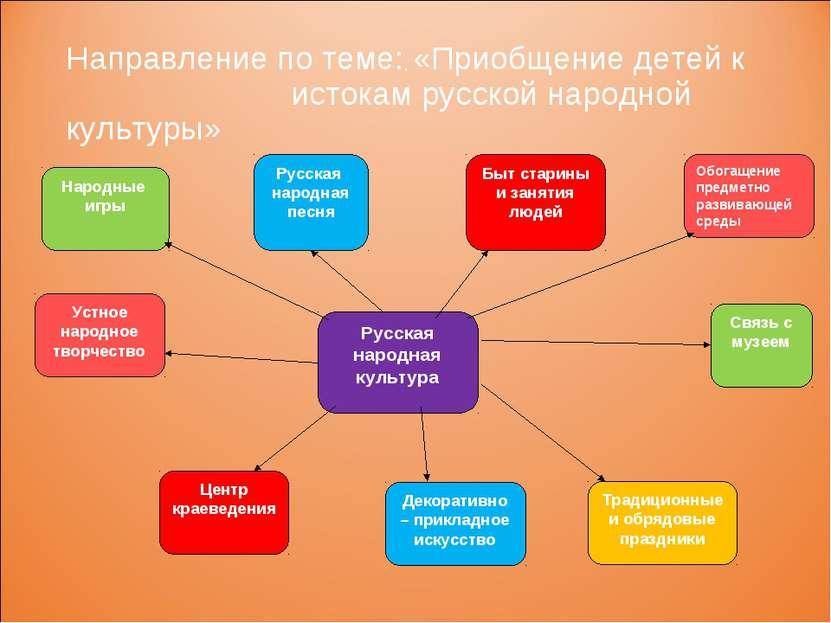 1 истоки русской культуры презентация