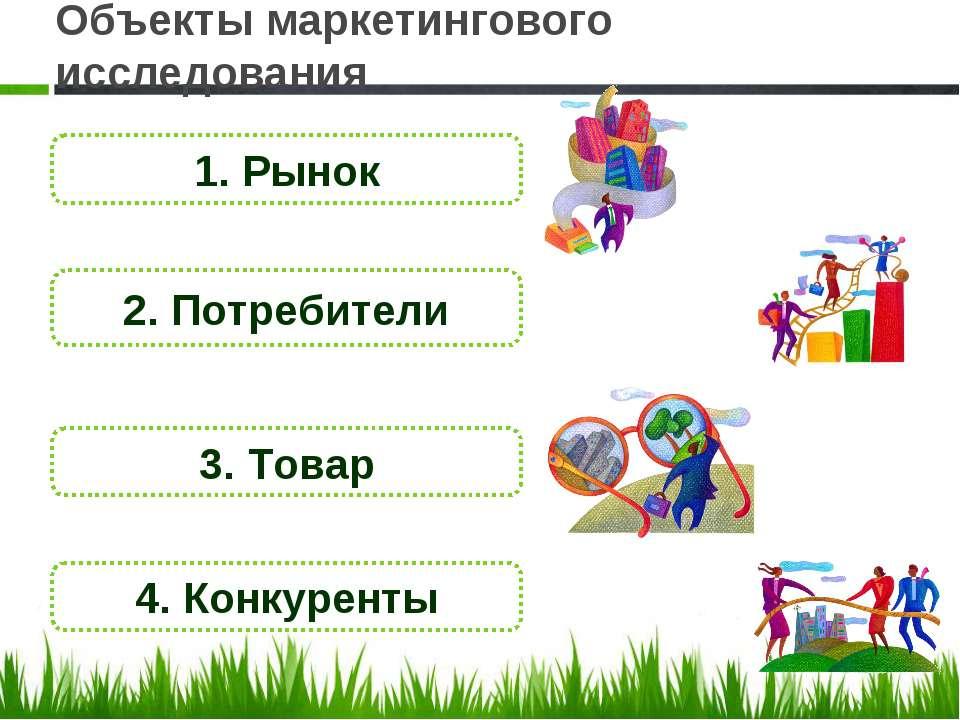 Объекты маркетингового исследования 1. Рынок 2. Потребители 3. Товар 4. Конку...