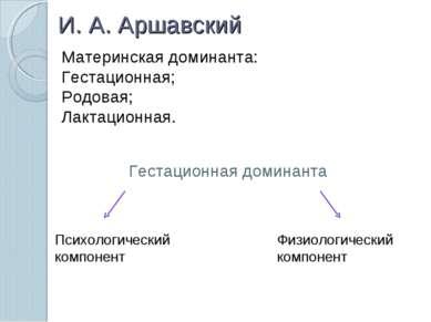 И. А. Аршавский Материнская доминанта: Гестационная; Родовая; Лактационная. Г...