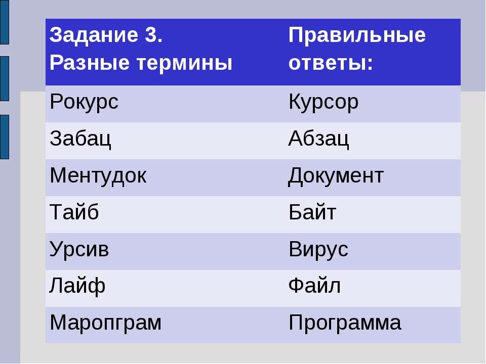 Задание 3. Разные термины Правильные ответы: Рокурс Курсор Забац Абзац Менту...